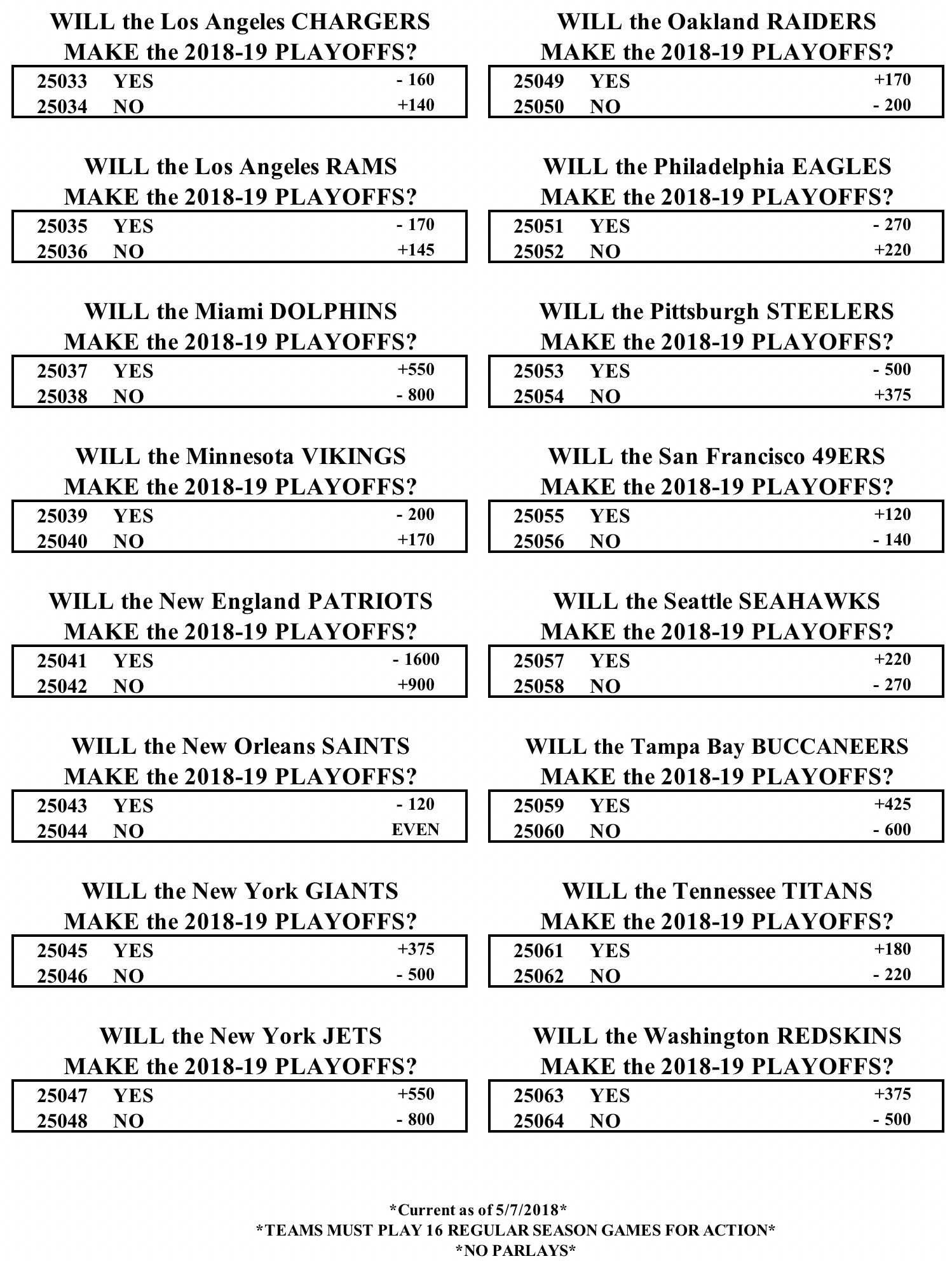 how to read vegas odds for nfl