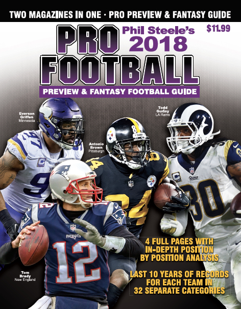 2018 Pro Preview Browser Version available now  – Phil Steele