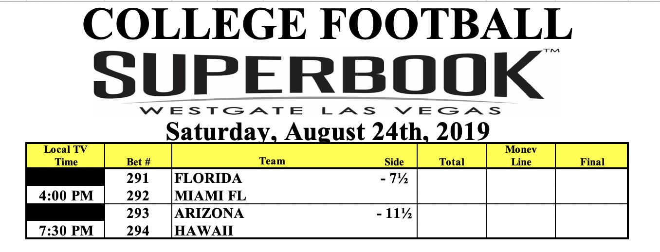 2019 College Football Schedule Week 1 Week 1 College Football odds from Westgate Casino. – Phil Steele